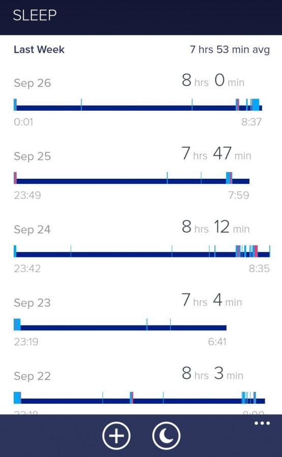 Fitbit flex printscreen slaapritme