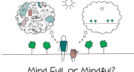 Mindfulness spreuk mindfull mindful